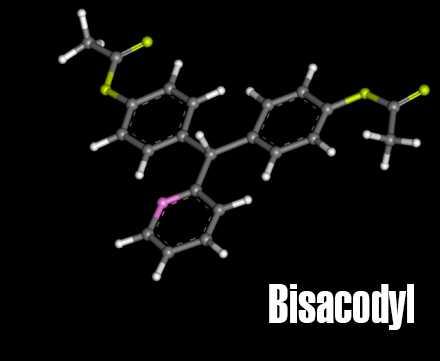 Bisacodyl là thuốc gì?