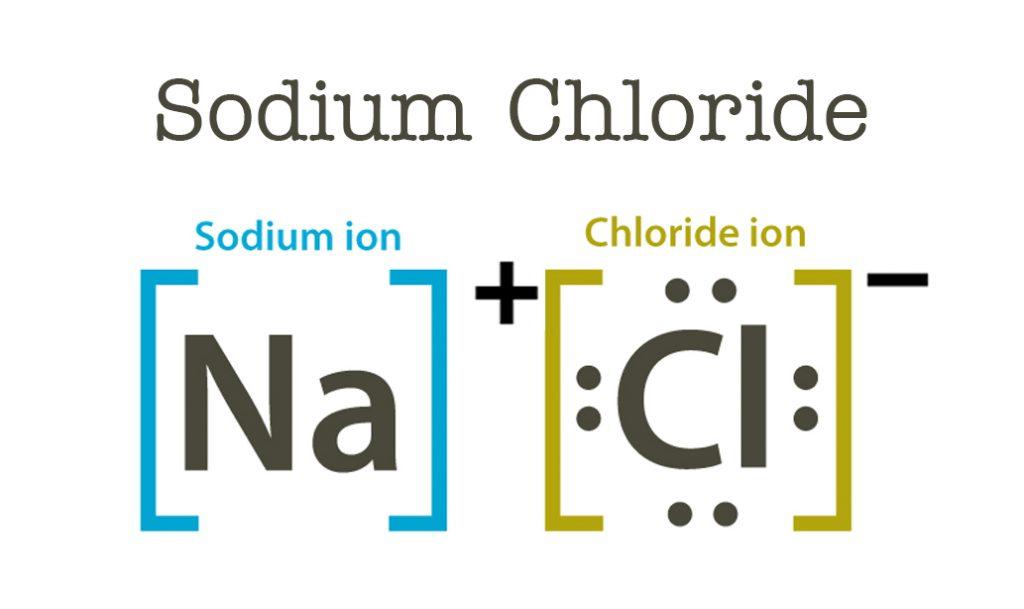 Sodium chloride có công thức hoá học là NaCl